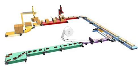 Schema che rappresenta una linea di montaggio per imballaggi codificata tramite colori