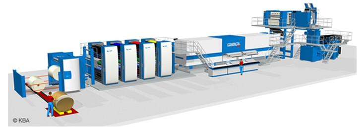 Illustrazione dell'installazione di una macchina da stampa di livello commerciale