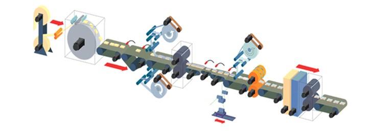 Esempio del layout di una macchina per prodotti sanitari Rexroth
