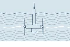 Come sfruttare la forza dei mari
