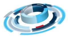 soluzioni partner Bosch Rexroth