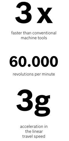 3 x più veloce delle convenzionali macchine utensili