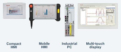Tecnologie HMI e IPC