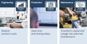Bosch Rexroth contribuisce a ridurre i costi, risparmiare tempo e aumentare la disponibilità delle m