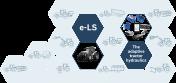 Il sistema e-Load-Sensing Rexroth semplifica il funzionamento per la massima produttivi
